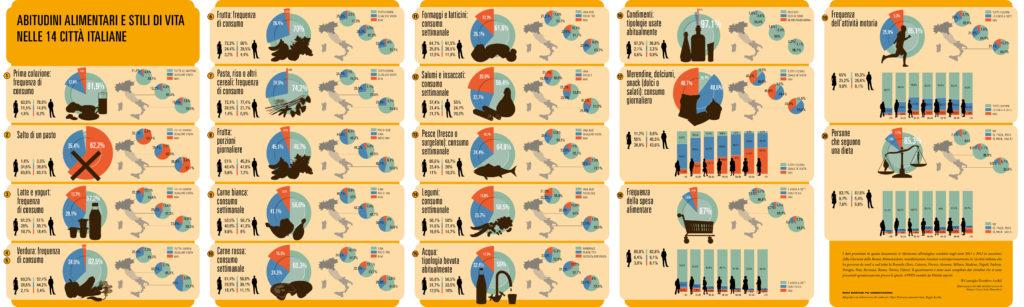 Ballarini Professionale - Infografica Andid